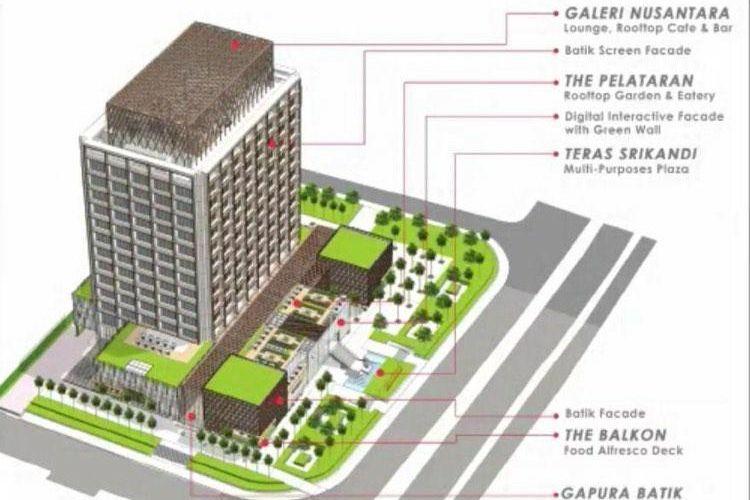 Rancangan desain Gedung Sarinah baru.