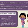 3 Kriteria Mahasiswa Bisa Peroleh Bantuan UKT Kemendikbud Ristek