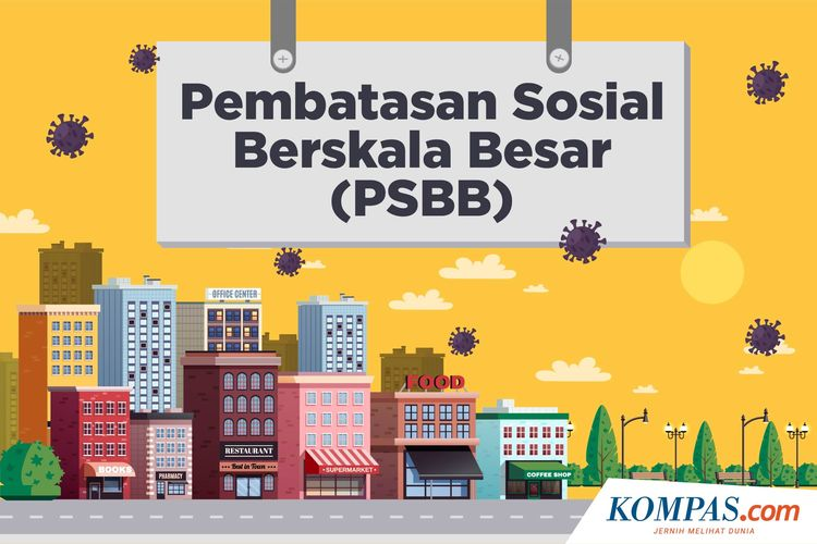Resmi Diterapkan Hari Ini Berikut Aturan Berkendara Selama Psbb Jakarta Halaman All Kompas Com