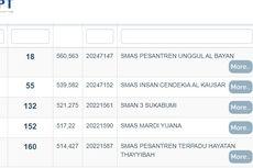5 SMA Terbaik di Sukabumi dan Cirebon Berdasarkan Nilai UTBK 2020