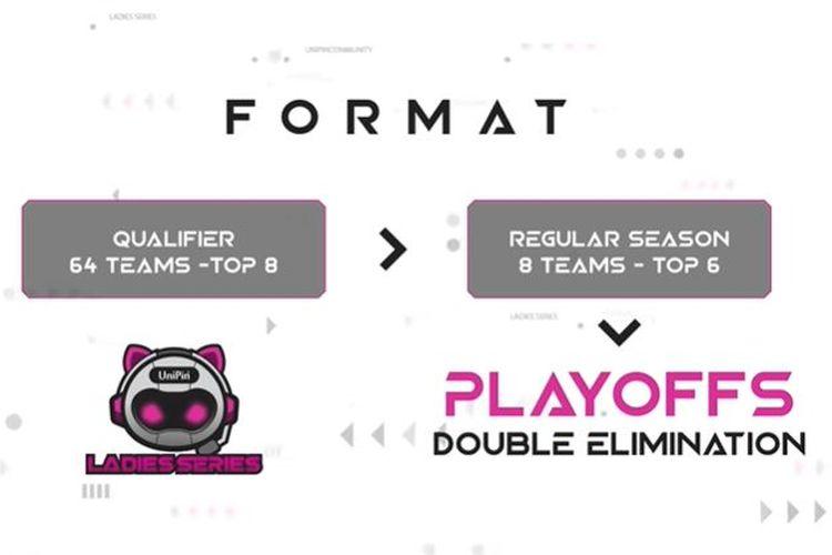 Format turnamen Ladies Series MLBB 2021.