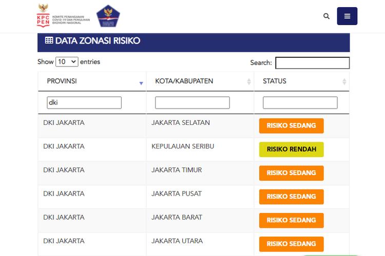 Zonasi risiko Covid-19 DKI Jakarta per tanggal 9 Mei 2021