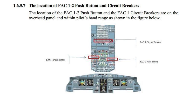 Layout yang menunjukkan lokasi sekring dan tombol reset FAC 1 dan FAC 2 di kokpit Airbus A320, terletak di overhead panel (panel di atas kepala pilot/kopilot).