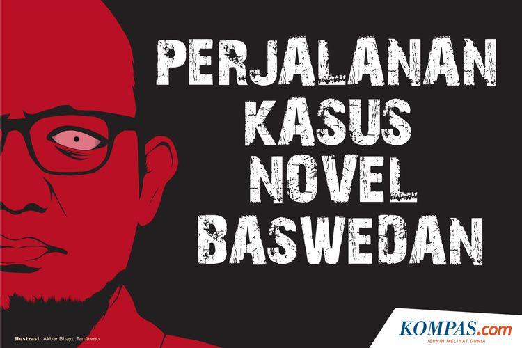 Perjalanan Kasus Novel Baswedan
