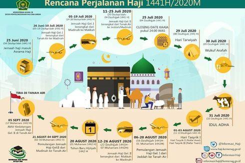 Catat, Ini Rencana Perjalanan Haji 2020 yang Dikeluarkan Kemenag