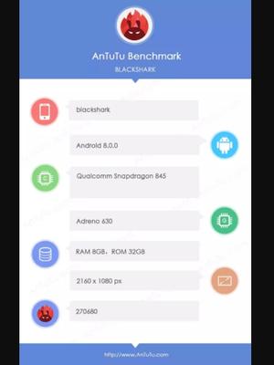 Bocoran benchmark Antutu yang digadang sebagai ponsel gaming Xiaomi dengan kode nama Blackshark.