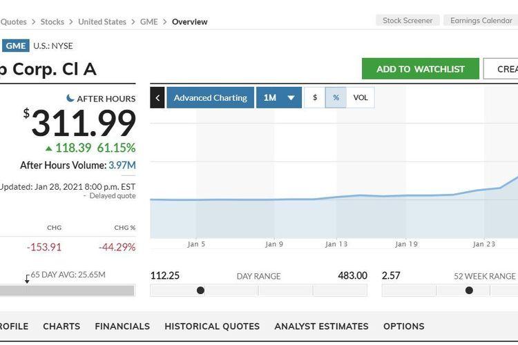 Ilustrasi saham GameStop yang naik lebih dari 1.000 persen dalam 1 bulan terakhir. Dalam perdagangan saham dikenal perusahaan sekuritas. Apa itu sekuritas? Sekuritas adalah atau perusahaan sekuritas adalah perusahaan efek.