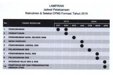Jadwal Lengkap Seleksi-Penetapan CPNS 2019 Berdasarkan Kemenpan RB