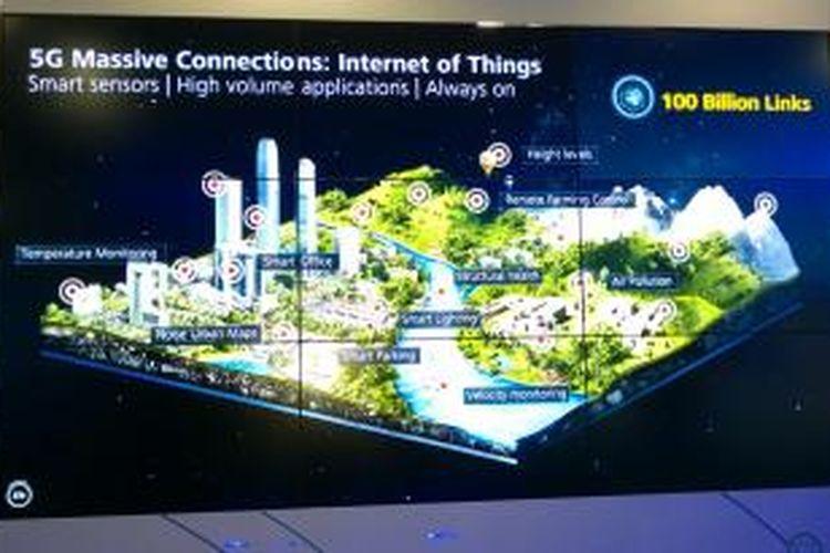 INTERNET OF THINGS -- Dengan semakin sempurnanya jaringan 5G, di masa depan segala hal yang serba tersambungkan atau Internet of Things (IoT) akan menjadi bagian dalam kehidupan sehari-hari. Manusia bisa tersambungkan dengan Mesin dan sebaliknya, Mesin bisa