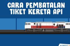 Perjalanan Kereta Jarak Jauh Periode 1 April-1 Mei dari Jakarta Batal, Penumpang Bisa Refund 100 Persen