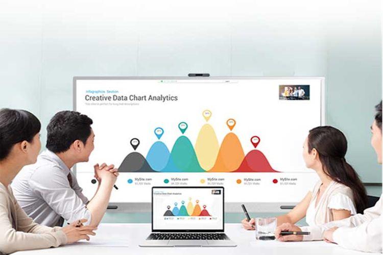 Ilustrasi penggunaan Huawei IdeaHub.