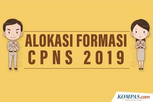 Maluku Dapat Jatah Kuota CPNS Sebanyak 1.939 Formasi