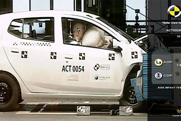 Crash test Daihatsu Ayla