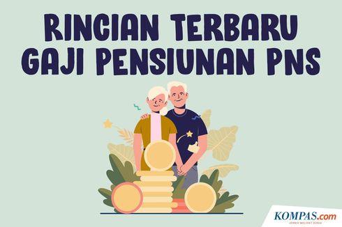 Simak Besaran Gaji Pensiun PNS Lengkap Per Golongan