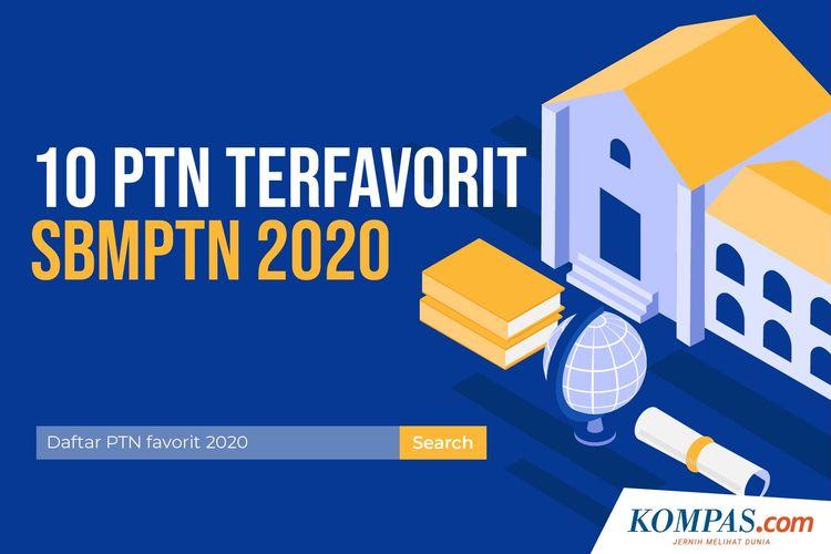 10 PTN Terfavorit SBMPTN 2020