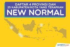 INFOGRAFIK: Daftar Daerah yang Bersiap Terapkan New Normal
