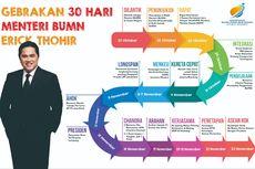 Erick Thohir Lebur Bisnis Sampingan BUMN, Bisnis Lain Jangan Jadi Alasan