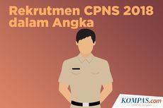 INFOGRAFIK: Beragam Informasi Rekrutmen CPNS 2018 dalam Angka