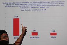 Survei LSI, Respons Publik tentang Demo Mahasiswa dan Perppu KPK