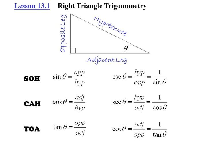 Sudut Istimewa Pada Trigonometri Halaman All Kompas Com