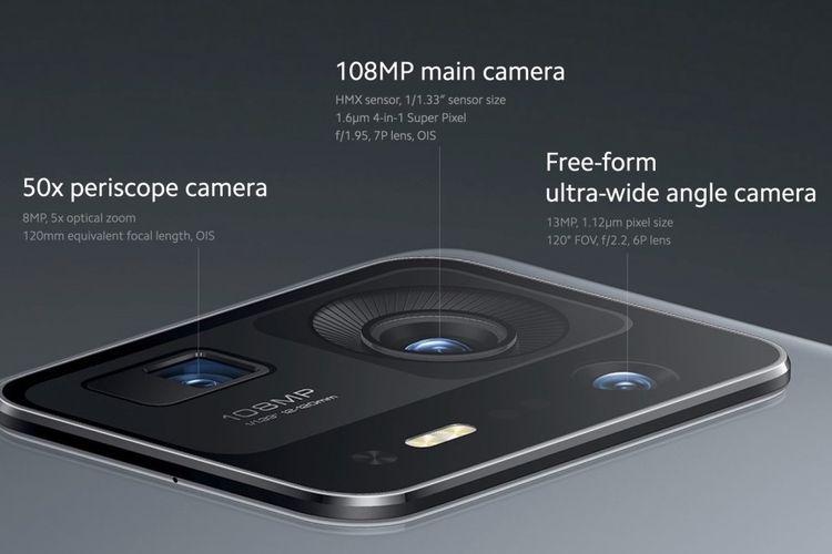 Fitur kamera belakang Xiaomi Mi Mix 4.