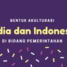 Bentuk Akulturasi India dan Indonesia di Bidang Pemerintahan