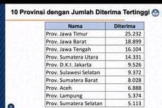 10 Provinsi dengan Jumlah Peserta Diterima Tertinggi di SBMPTN 2021