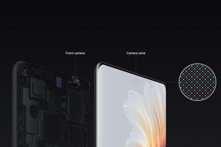 Teknologi kamera bawah layar Xiaomi Mi Mix 4.