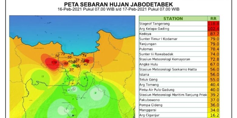 Peta Sebaran Hujan Jabodetabek BMKG. Data tersebut menunjukkan curah hujan tinggi mengguyur wilayah Jabodetabek, kawasan merah menunjukkan hujan sangat lebat di Tangerang. Menjadi salah satu penyebab langit cerah Jakarta, Rabu (17/2/2021) pagi dan membuat pemandangan Gunung Gede Pangrango viral di media sosial.