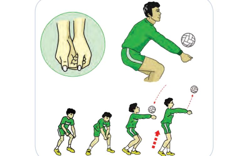 10+ Termasuk teknik dasar permainan bola voli adalah info