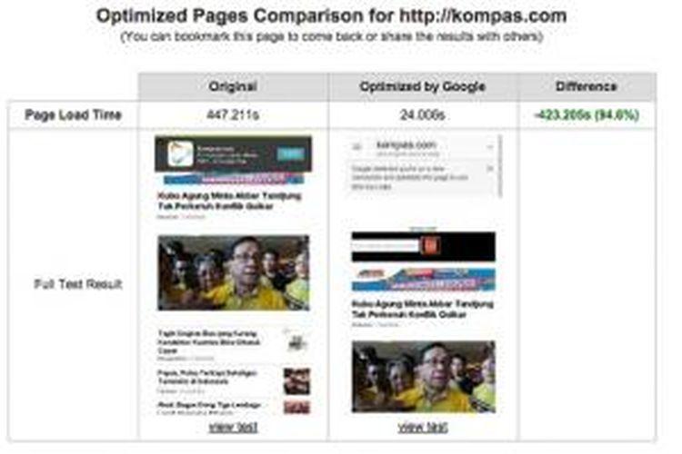 Perbedaan tampilan dan kecepatan loading, antara laman mobile reguler Kompas.com (kiri) dan laman mobile hasil optimalisasi transcoding Google. Laman iklan AdSense tetap muncul di laman yang dioptimalkan.