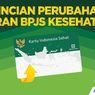 Iuran 132,6 Juta peserta BPJS Kesehatan Digratiskan Pemerintah