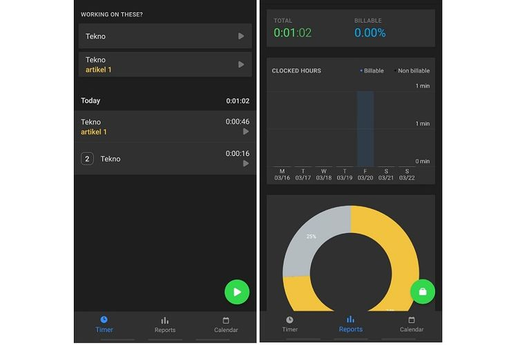 Aplikasi Toggl untuk melacak jam kerja.