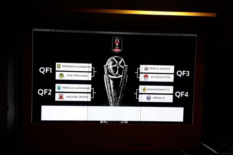 Hasil undian 8 besar Piala Presiden 2019 yang digelar di Stadion Utama Gelora Bung Karno, Jakarta, pada Selasa (19/3/2019).