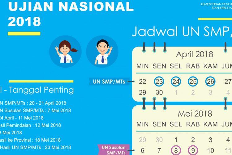 Jadwal Ujian Nasional 2018 tingkat SMP/MTs 2018