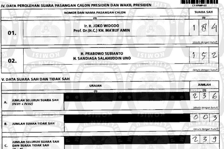 Hasil rekap C1 di TPS 04 Kelurahan Watervang, Kecamatan Lubuk Linggau Timur I, kota Lubuk Linggau, Sumatera Selatan, yang diupload di Situng KPU tidak sesuai dengan jumlah suara.