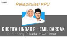 INFOGRAFIK: Khofifah-Emil Dardak Pemenang Pilkada Jawa Timur