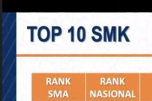15 SMK Terbaik Nasional Berdasarkan Rerata Nilai UTBK 2021