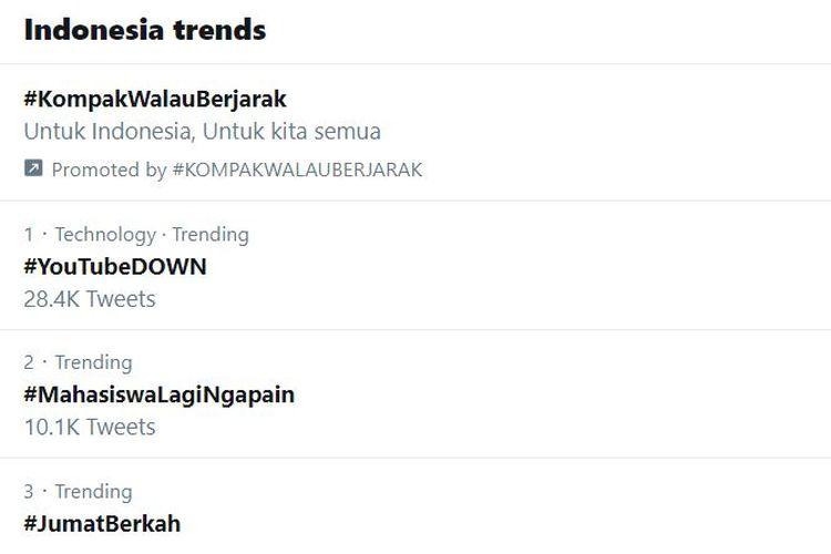 Trending topic Indonesia di Twitter #YoutubeDown.