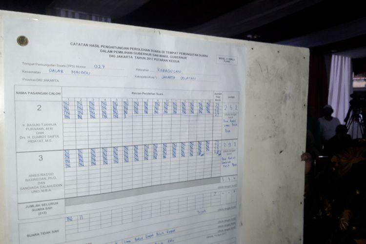 Ini hasil akhir penghitungan surat suara di TPS 027, Kebagusan, Pasar Minggu, Jakarta Selatan. TPS ini merupakan tempat Ketua Umum PDI Perjuangan Megawati Soekarnoputri menggunakan hak pilihnya.