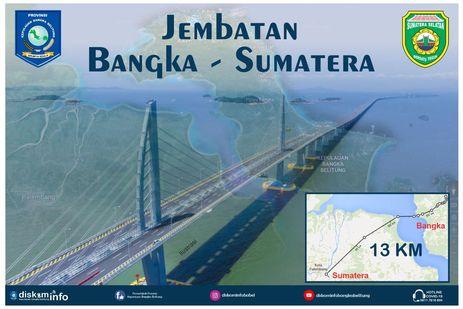 Gubernur Erzaldi Sebut Proses Pembangunan Jembatan Babel-Sumatera Sudah Dimulai