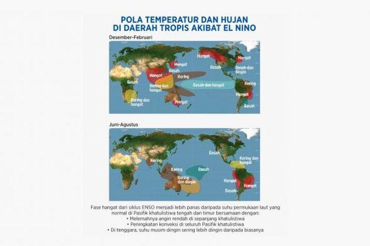 Pola temperatur dan hujan di daerah tropis akibat <a href='https://manado.tribunnews.com/tag/el-nino' title='ElNino'>ElNino</a>