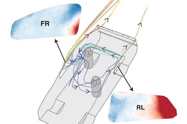 Ilustrasi sirkulasi udara di dalam kabin saat jendela mobil dibuka