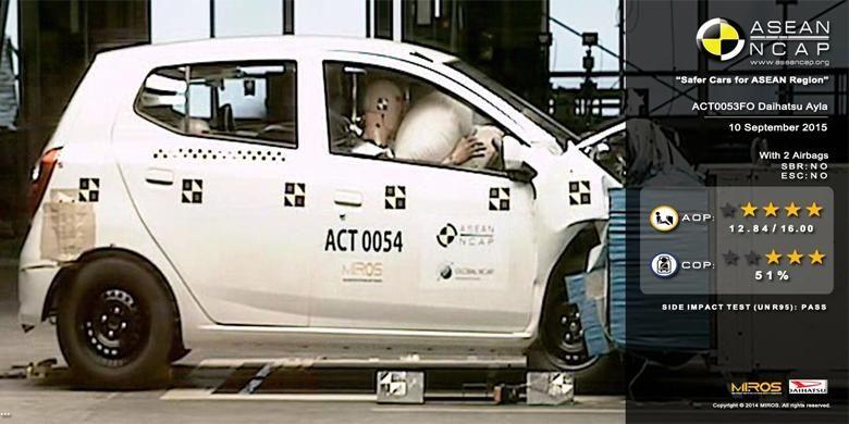 Crash test Daihatsu Ayla