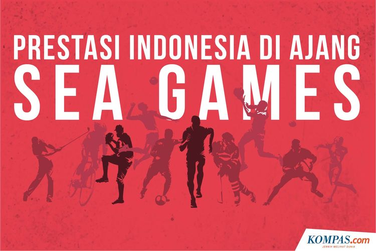 Prestasi Indonesia di Ajang SEA Games