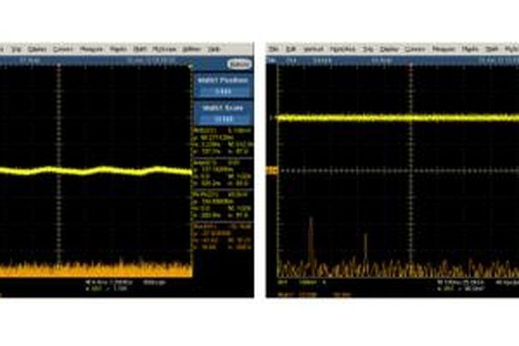 Grafik osiloskop keluaran daya dari charger iPhone asli