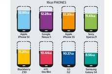 Memori Smartphone Bisa