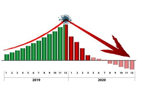 Pertumbuhan Ekonomi Kuartal III Diramalkan Kembali Negatif, Indonesia Resesi?