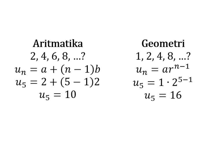 Soal Dan Pembahasan Barisan Geometri