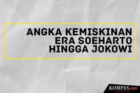 INFOGRAFIK: Angka Kemiskinan Era Soeharto hingga Jokowi